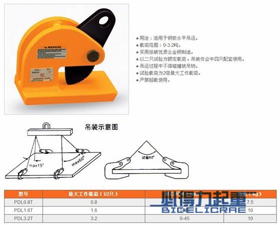 PDL薄板钢板起重钳
