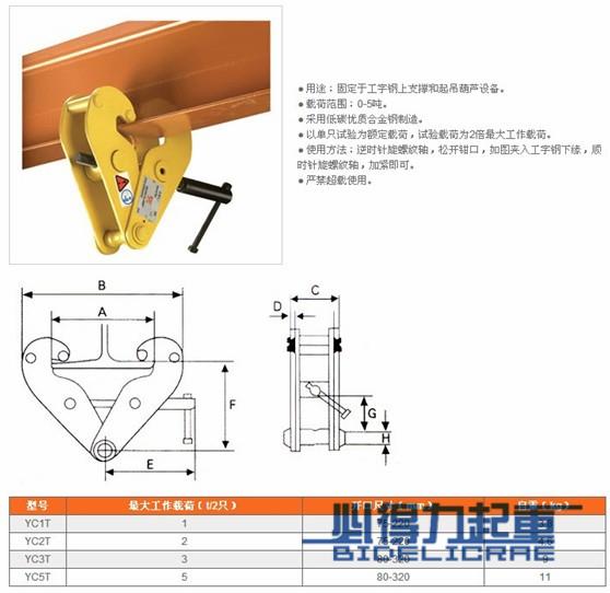YC系列工字钢夹钳