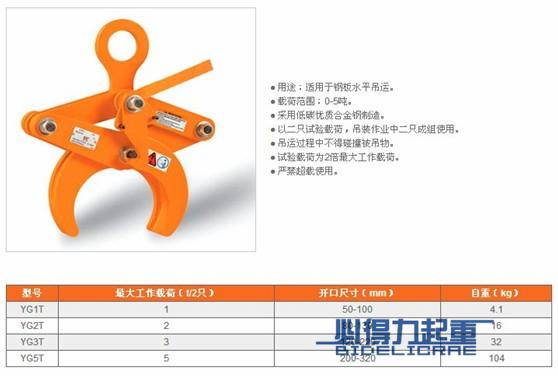 YG系列圆钢吊钳